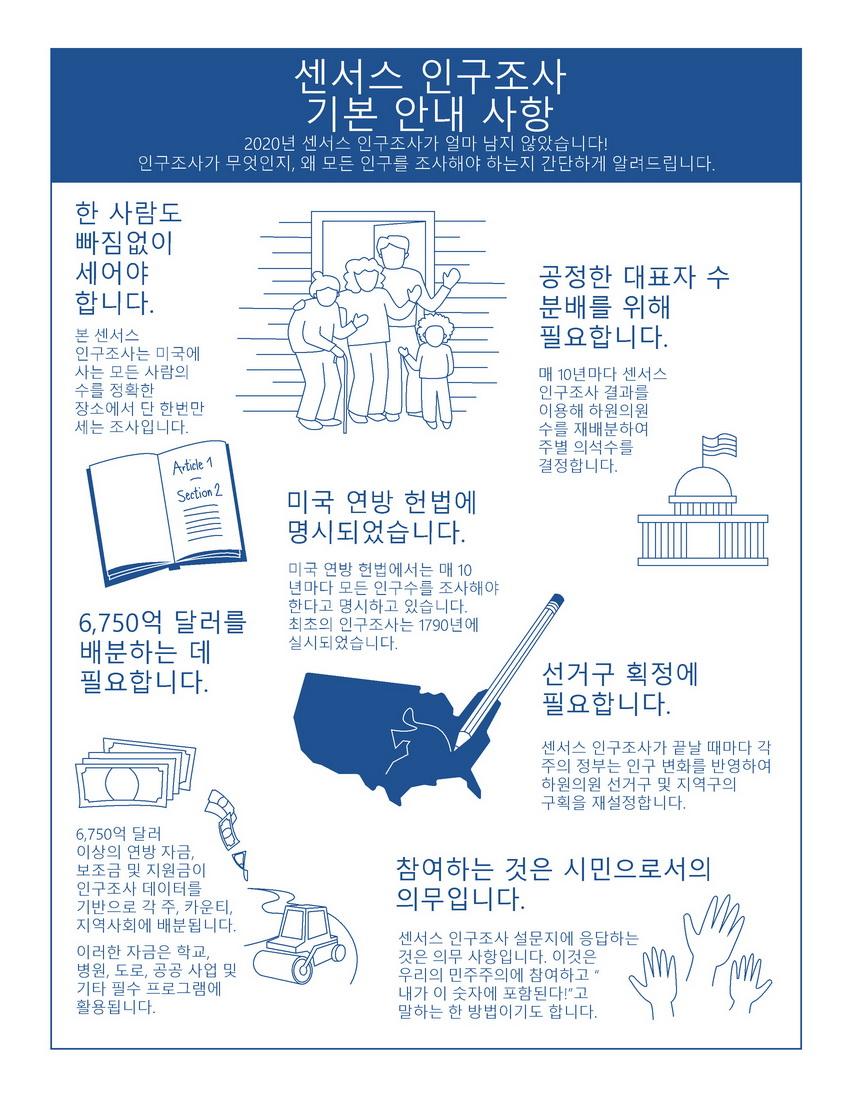 Census101_KO_resize.jpg